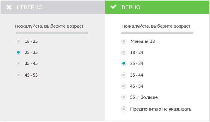 correct-ages_prav