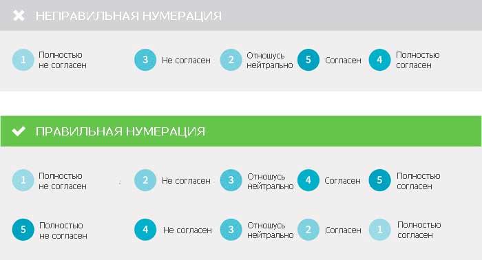 number-order_prav