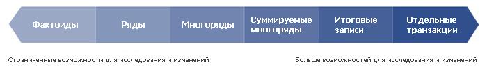 raw-vs-aggregated_prav